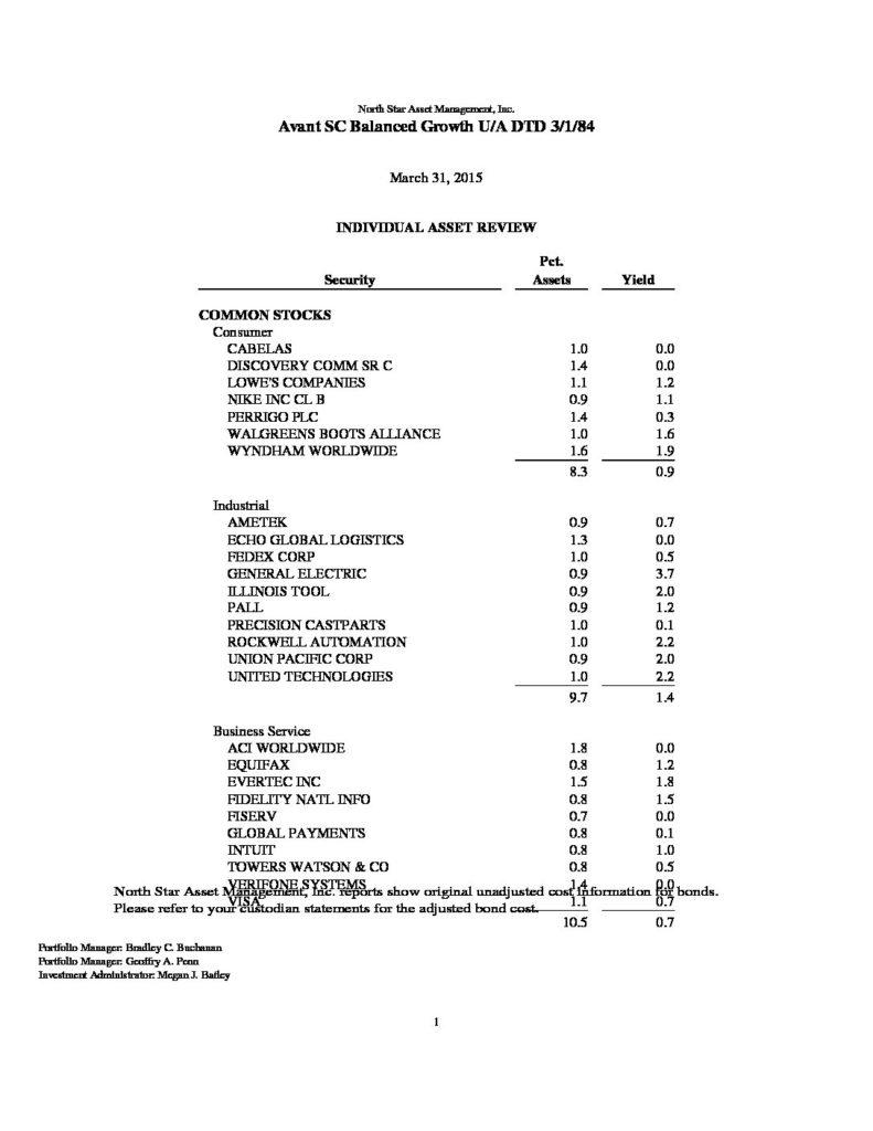 Index of /wp-content/uploads/2012/05